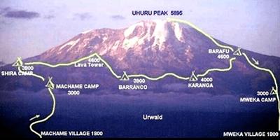 Kilimanjaro Climbing Umbwe Route 6Days